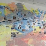 El Camino de la Memoria en el Cono Sur y Colombia