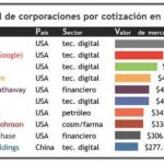 Internet: ¿monopolios o comunes?